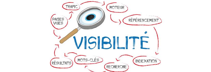 Quels leviers pour améliorer votre visibilité